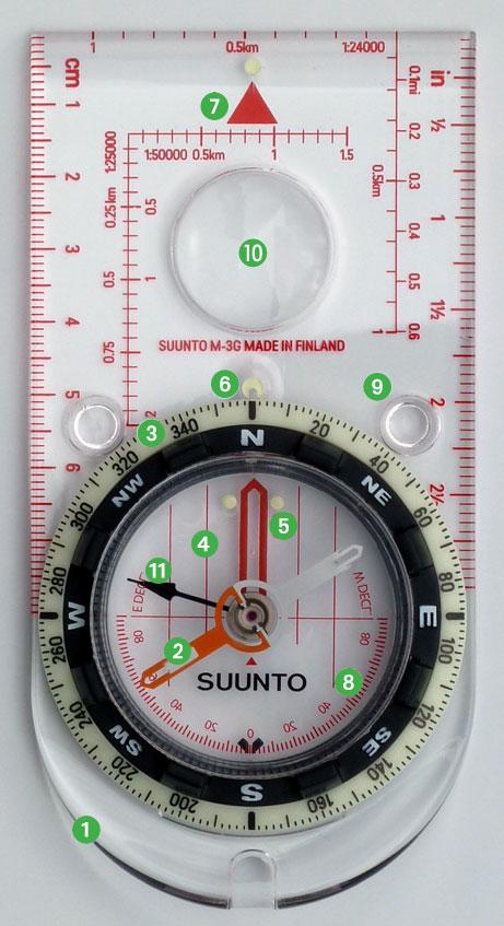 Suunto-M3-Global-features-2016
